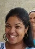 Maryan Miñoso